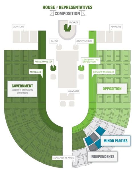 house of representatives seating plan seating plan house of representatives escortsea