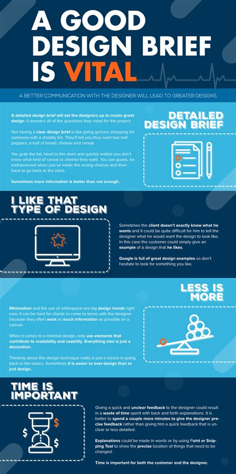design brief infographic infographic why a good design brief is vital