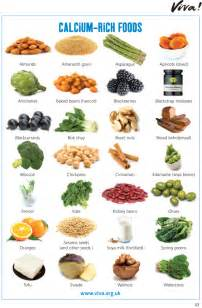 calcium rich foods strong bones without dairy viva