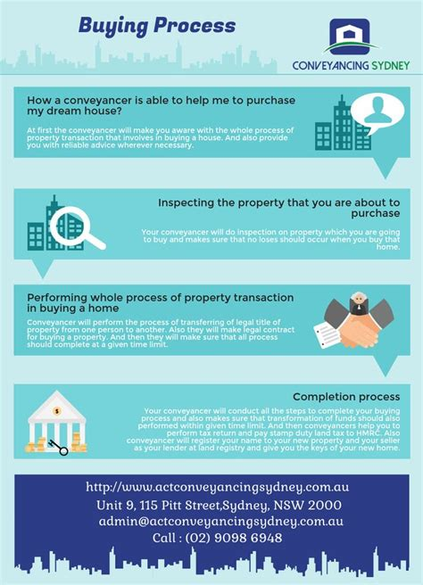 conveyancing fees for buying a house how much are conveyancing fees for buying a house 28