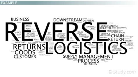 Social Services Resume Examples by Reverse Logistics Systems Definition Amp Challenges Video