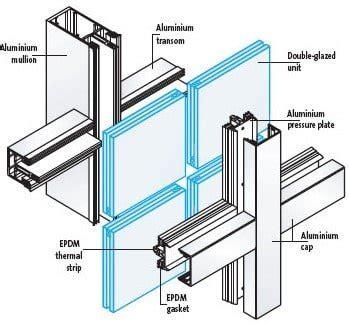 Curtain Wall Glass Thickness Memsaheb Net