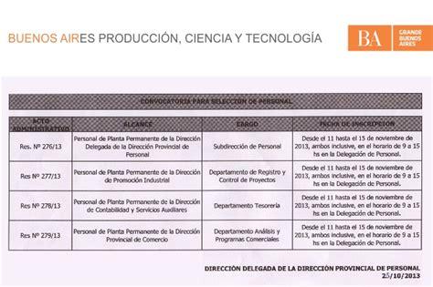 Asignaciones Salariales Decreto 1151 | ministerio de la producci 243 n
