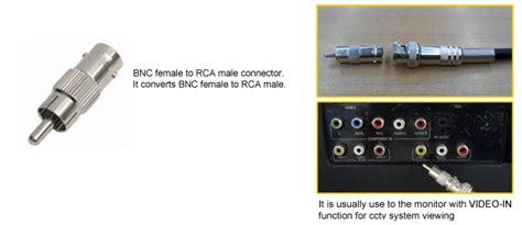Rca Bmc Untuk Kamera Cctv Dvr bnc untuk cctv berbagai jenis konektor bnc cctv