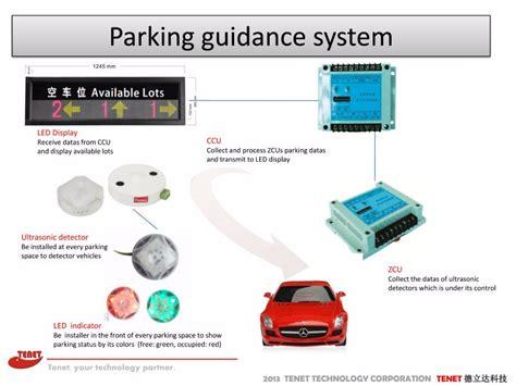 parking lot sensor system  led panel indicator car
