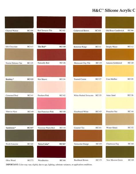 sherwin williams concrete stain colors 2017 grasscloth wallpaper