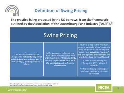 Nicsa Webinar Swing Pricing 101