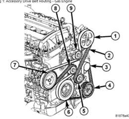 2007 jeep patriot serpentine belt replacement i need a