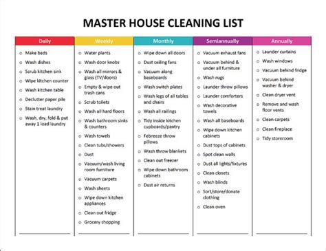 cleaning supplies checklist house cleaning list clip art cliparts
