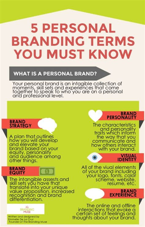 branding in five and 5 personal branding terms you need to know