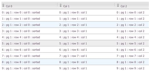 jquery ui layout and data tables 12 useful jquery plugins for working with tables resources