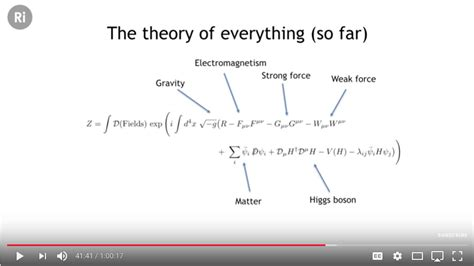 mathematical pattern the theory of everything chance is it real the philosophy forum