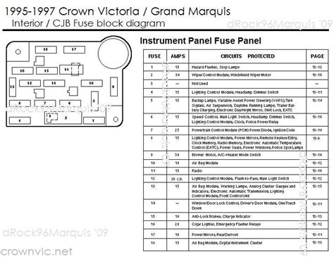 crown fuse panel diagram crown fuse panel diagram wiring diagram and