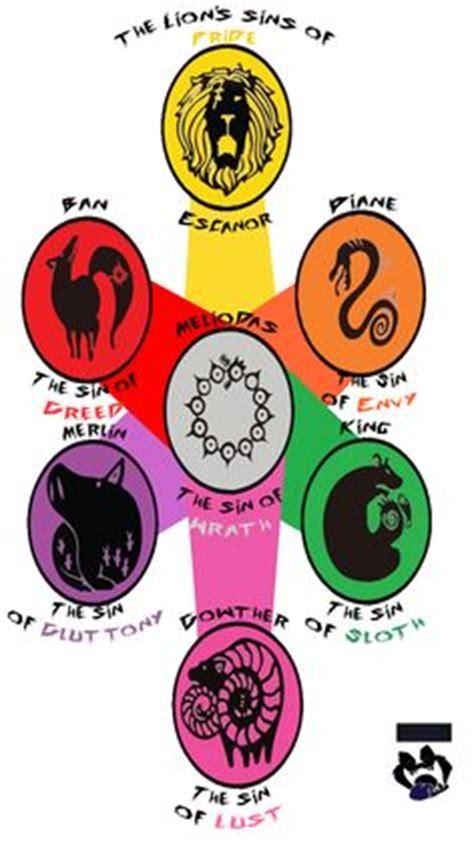 nanatsu no taizai seven deadly sins symbols lion s