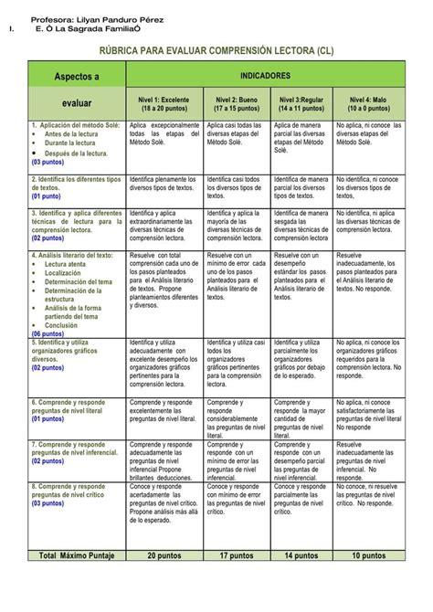 resultados de la evaluacion segunda escala resultados de la evaluacion segunda escala ministerio de