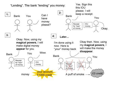 bank lending do banks lend money freedom this time