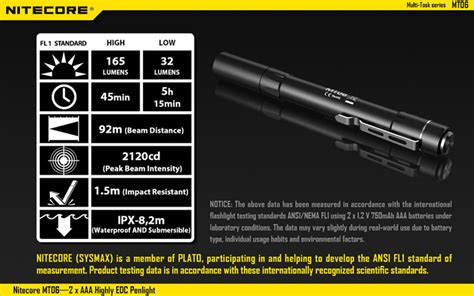 Senter Pena Led nitecore mt06 senter led cree xq e r2 165 lumens black jakartanotebook
