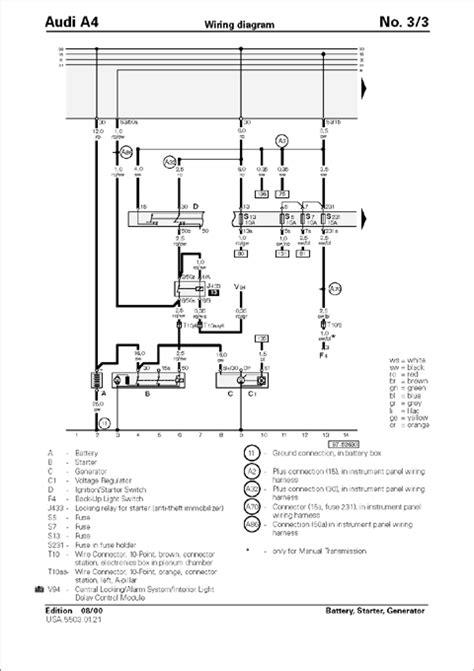 Gallery - Audi - Audi Repair Manual: A4: 1996-2001