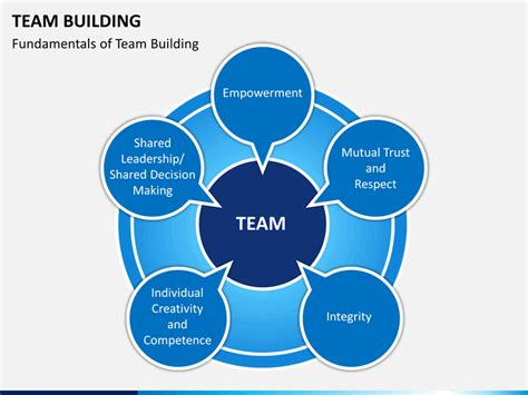 Team Building Powerpoint Template Sketchbubble Team Building Powerpoint Presentation Ppt