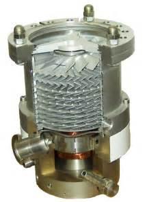 Pressure Inside A Vacuum Turbomolecular