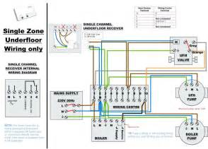 underfloor heating wiring diagrams wiring wiring diagram