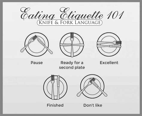 tattoo placement etiquette the lonely libertarian table settings and manners