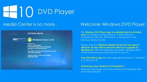 Apps Where You Can Win Money - windows 10 will charge you 15 to watch a dvd fix my pc free