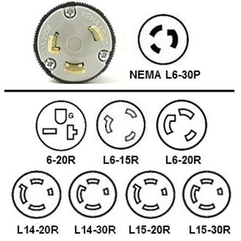 nema l14 20r wiring nema 7 20r receptacle elsavadorla
