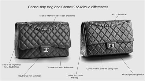Harga Chanel Classic Medium borsa chanel 2 55 the of v