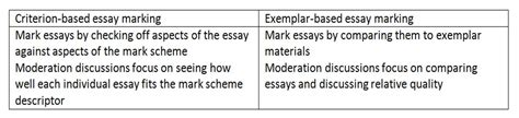 Smart Words To Use In Essays by Smart Words To Use In Essays Free Essays On Smart Cards
