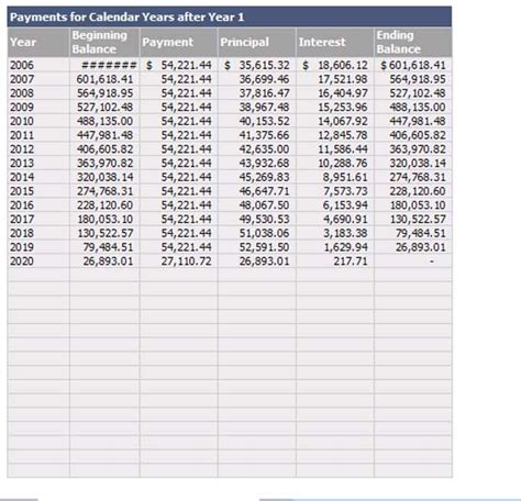 amortization schedule template amortization schedule template templates platform
