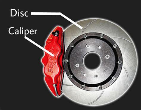 Piringan Rem Mobil Soluna 7 Komponen Rem Cakram Motor Dan Mobil Fungsinya Autoexpose