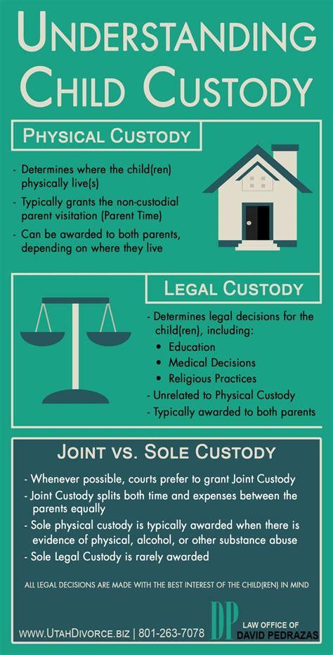 1000 ideas about child custody lawyers on pinterest child custody laws child custody and
