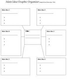 organic main idea graphic organizer