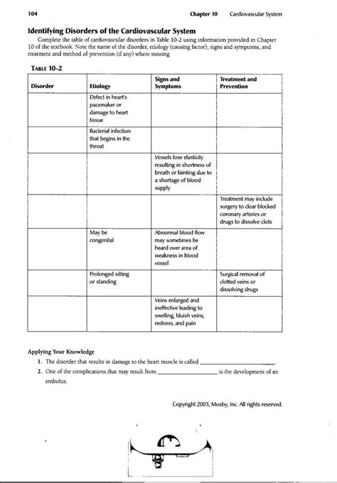 Circulatory System Worksheet Pdf by Hste Project Disorders Of The Cardiovascular System