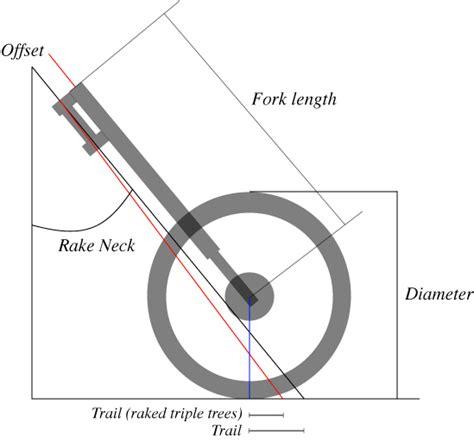 rb racing professional rake  trail calculator