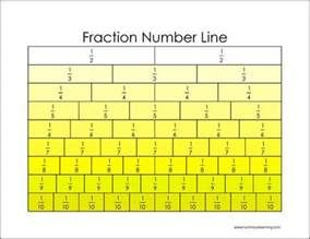 fractions on a number line luminous learning