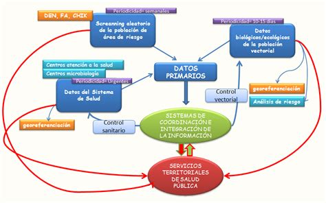 cadena epidemiologica shigelosis epidemiologia de las eta s