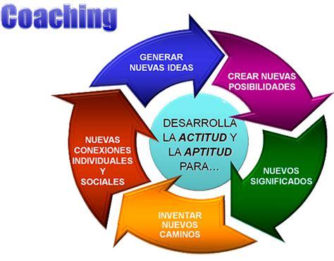 el modelo coach para 0829765816 icl coach coaching