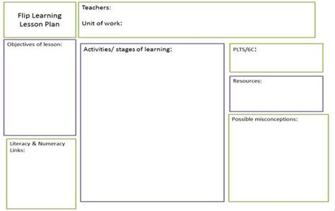 lesson plan template ofsted pe lesson plan template blank 091 templates station