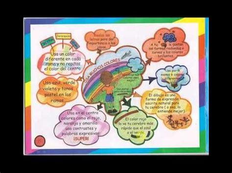 tutorial mapas mentales xmind mapas mentales y mapas conceptuales usando xmind youtube