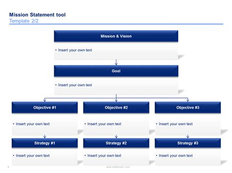 negotiation strategy template mckinsey now mission statement templates by ex mckinsey