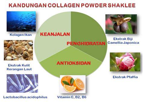 Collagen Di Malaysia fenomena produk kolagen malaysia cantik sihat semulajadi