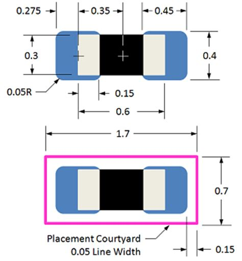 0603 resistor pad dimensions pcb design perfection starts in the cad library part 2 171 tom hausherr s
