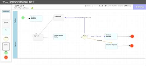 open source forms workflow open source forms workflow 28 images architecture