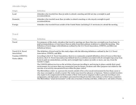 design executive meaning definition executive summary business plan webcsulb web