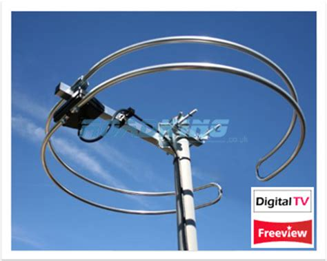 fm loop high performance outdoor omni fm digital
