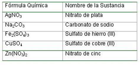 cuales son las sales neutras sal qu 237 mica ecured