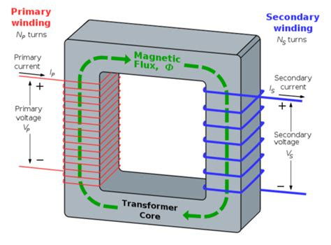 inductance between primary and secondary windings inductance between primary and secondary windings 28 images transformer emf equation of