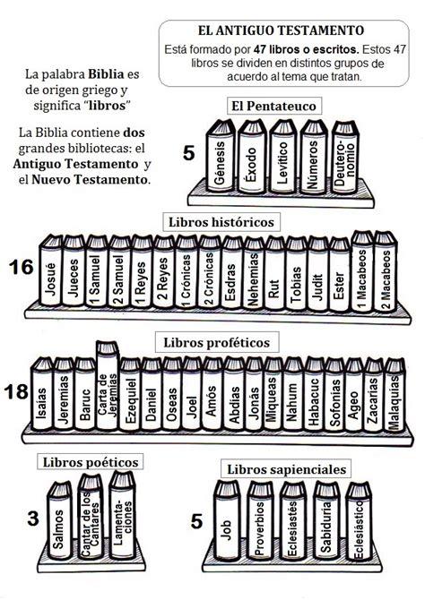 la biblia en acciã n the bible edition bible series books libros biblia catolica buscar con catecismo